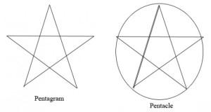 PentaclePentagram